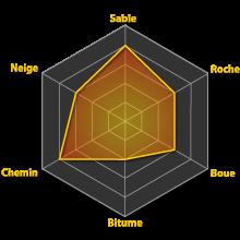 graph-wdap348