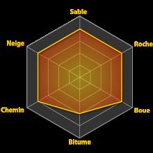 graph-wdap350