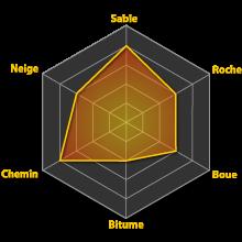 graph-wdap357