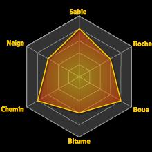 graph-wdap373