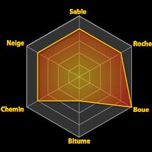 graph-wdap390